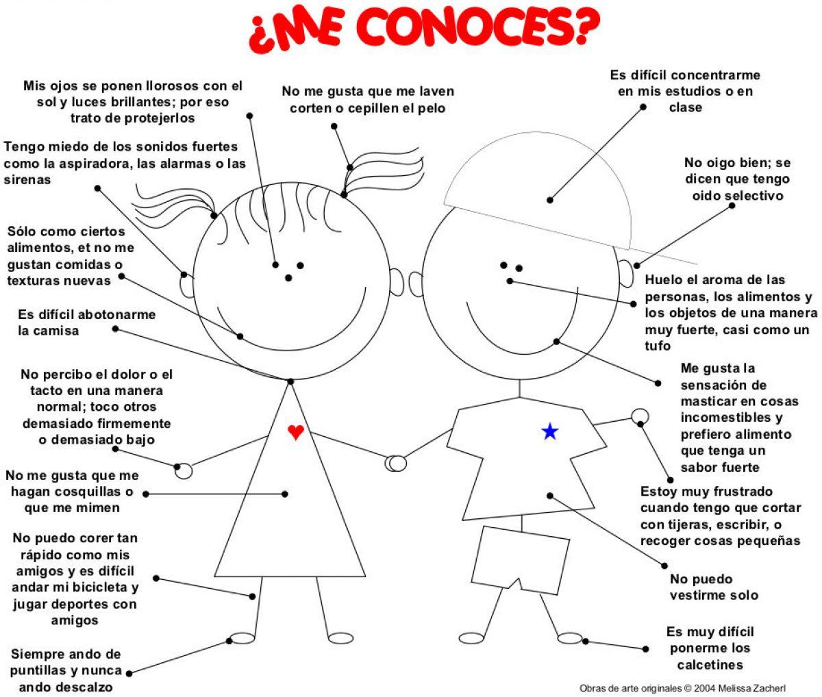 Algunas Respuestas A Las Conductas En Personas Con Autismo Cómo Detectarlas Y Tratarlas Autismo Diario